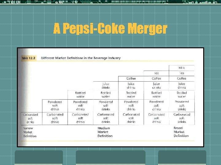 A Pepsi-Coke Merger