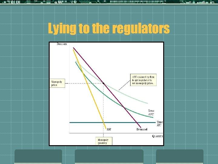Lying to the regulators