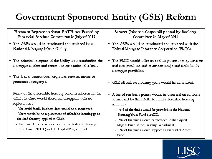 Government Sponsored Entity (GSE) Reform House of Representatives: PATH Act Passed by Financial Services