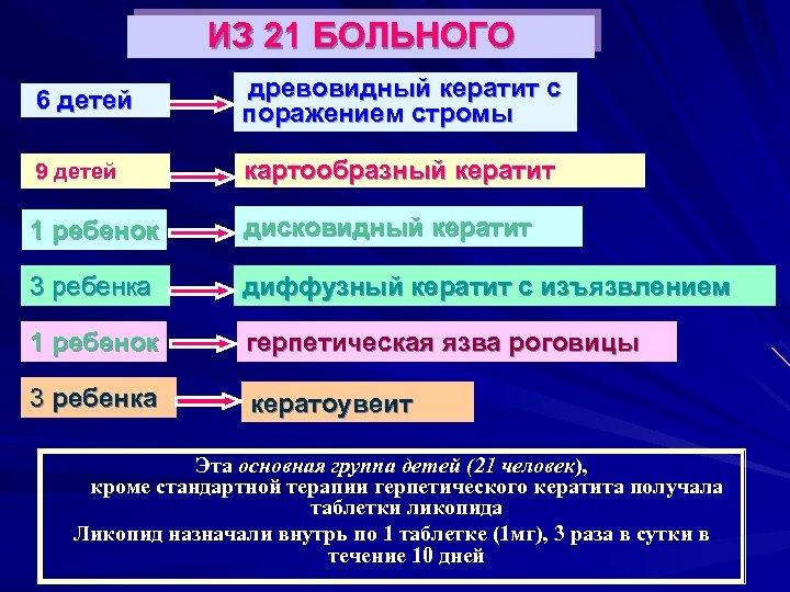 ИЗ 21 БОЛЬНОГО 6 детей древовидный кератит с поражением стромы 9 детей картообразный кератит