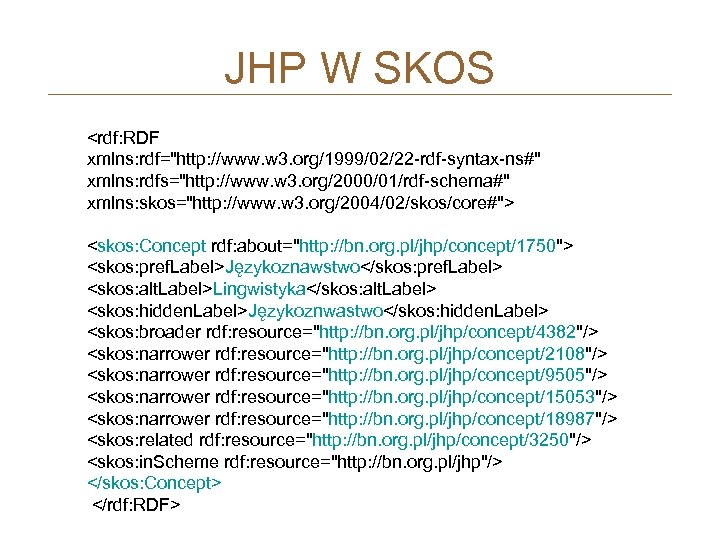 JHP W SKOS <rdf: RDF xmlns: rdf=