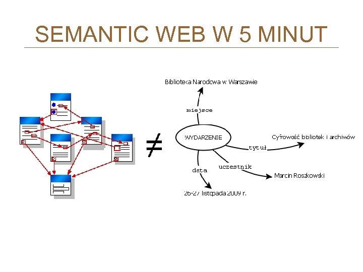 SEMANTIC WEB W 5 MINUT