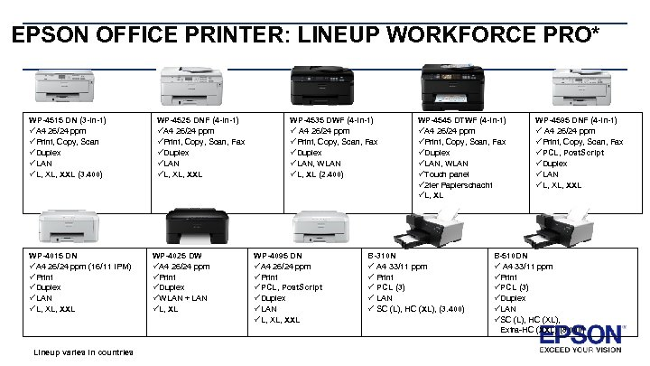 EPSON OFFICE PRINTER: LINEUP WORKFORCE PRO* WP-4515 DN (3 -in-1) üA 4 26/24 ppm