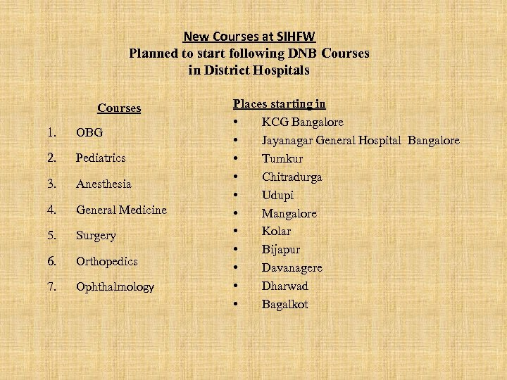 New Courses at SIHFW Planned to start following DNB Courses in District Hospitals Courses