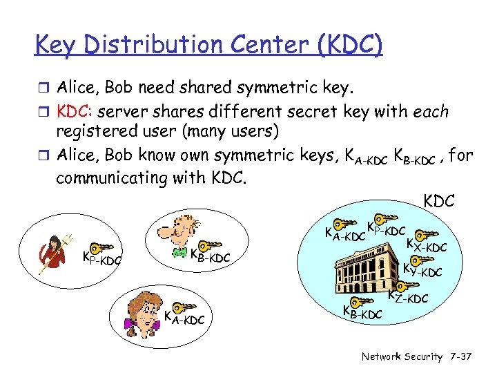 Key Distribution Center (KDC) r Alice, Bob need shared symmetric key. r KDC: server