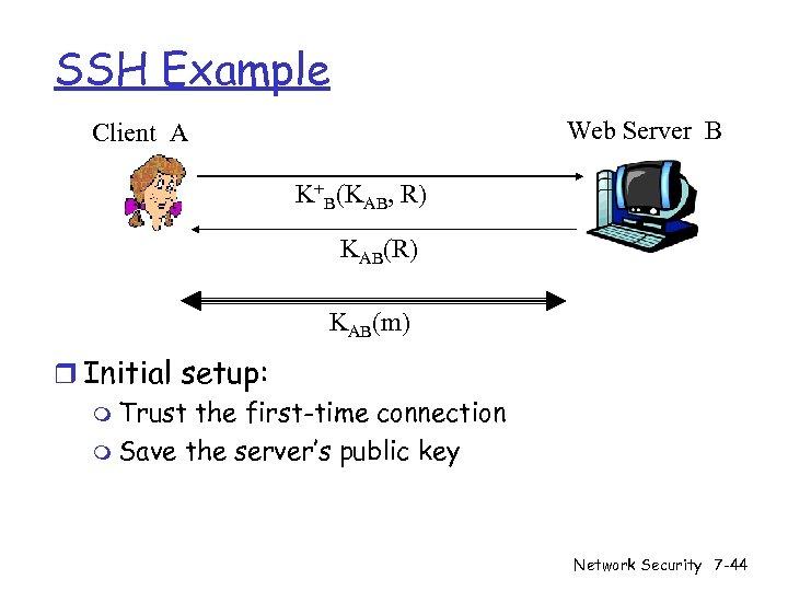 SSH Example Web Server B Client A K+B(KAB, R) KAB(m) r Initial setup: m