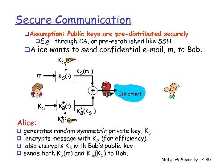 Secure Communication q. Assumption: Public keys are pre-distributed securely q. E. g: through CA,