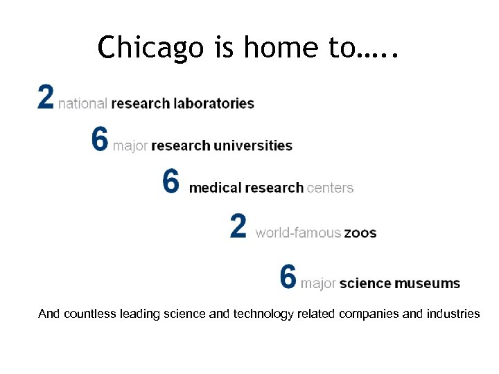 Chicago is home to…. . And countless leading science and technology related companies and