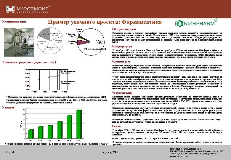 Пример удачного проекта: Фармацевтика ØКомпания и ее рынок ØИсторическая справка • Нижфарм входит в