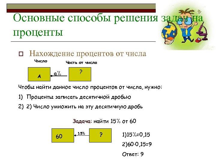 Основные способы решения задач на проценты o Нахождение процентов от числа Число А Часть