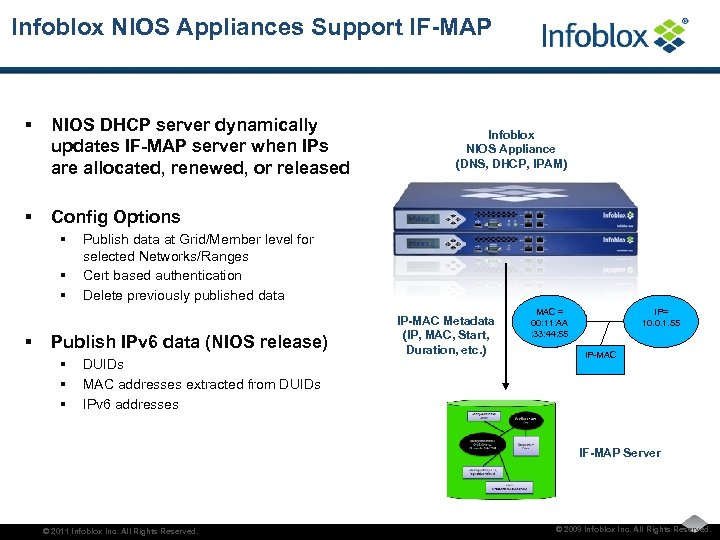 Infoblox NIOS Appliances Support IF-MAP § NIOS DHCP server dynamically updates IF-MAP server when
