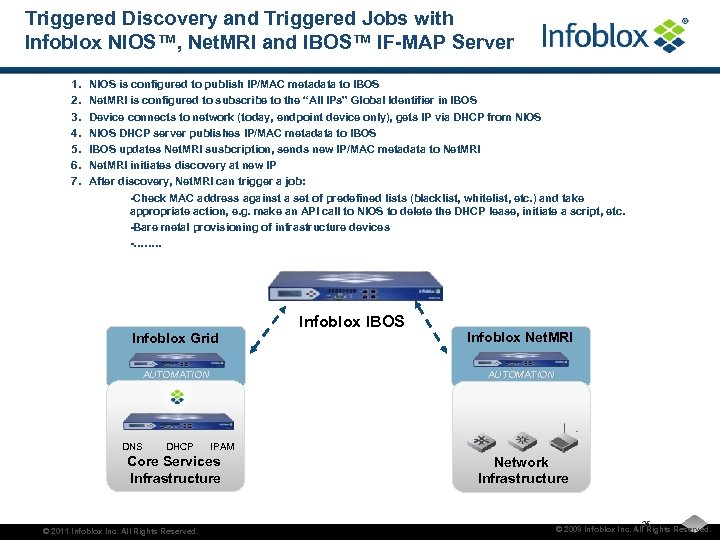 Triggered Discovery and Triggered Jobs with Infoblox NIOS™, Net. MRI and IBOS™ IF-MAP Server