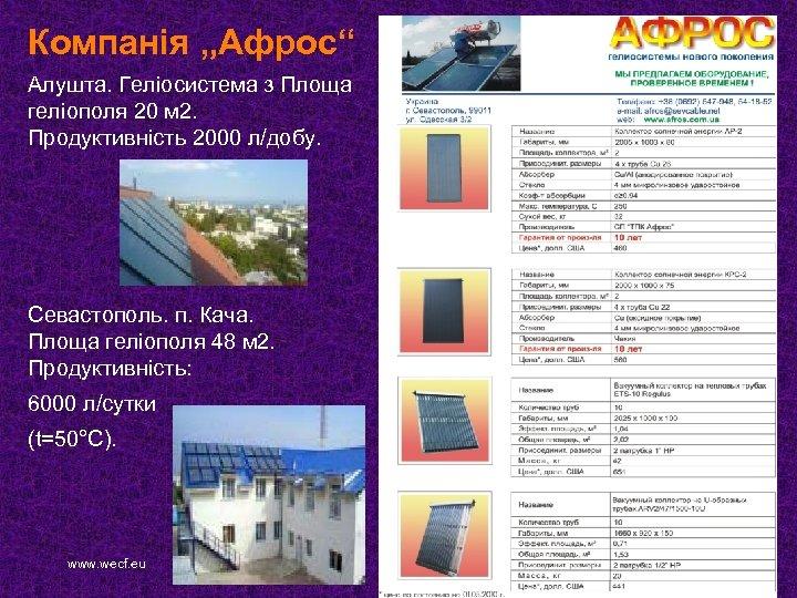 """Компанія """"Афрос"""" Алушта. Геліосистема з Площа геліополя 20 м 2. Продуктивність 2000 л/добу. Севастополь."""