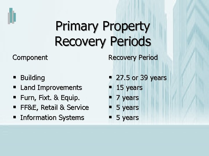 Primary Property Recovery Periods Component Recovery Period § § § § § Building Land