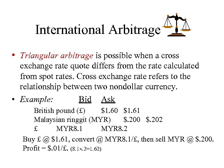 International Arbitrage • Triangular arbitrage is possible when a cross exchange rate quote differs