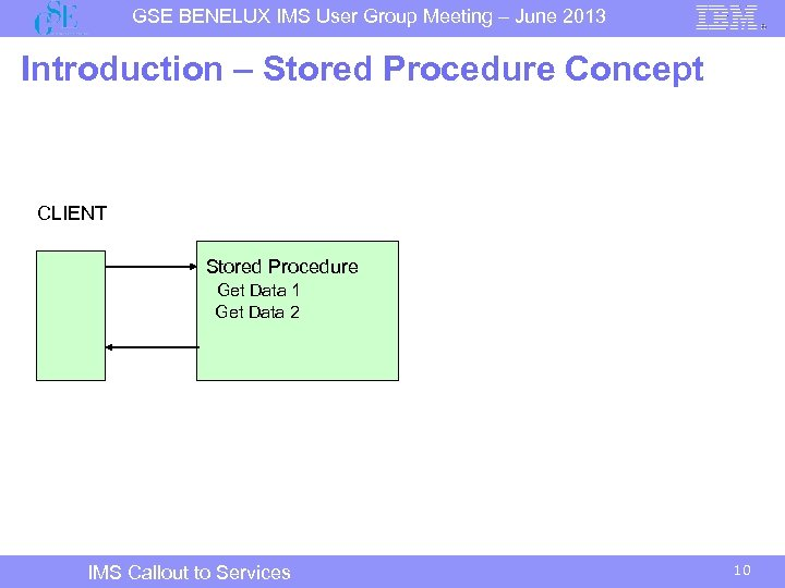 GSE BENELUX IMS User Group Meeting – June 2013 Introduction – Stored Procedure Concept