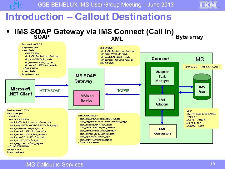 GSE BENELUX IMS User Group Meeting – June 2013 Introduction – Callout Destinations §