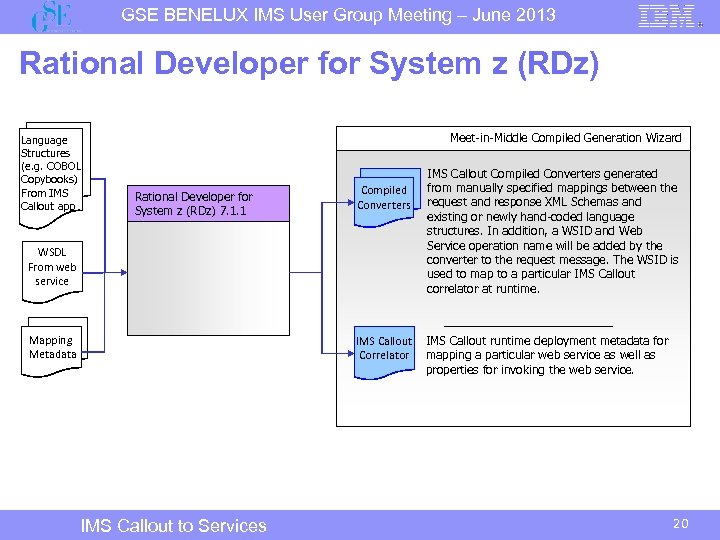 GSE BENELUX IMS User Group Meeting – June 2013 Rational Developer for System z