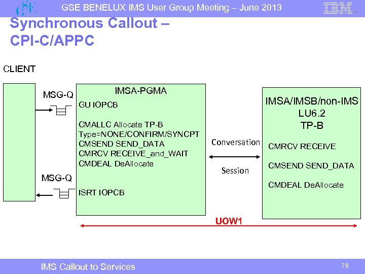 GSE BENELUX IMS User Group Meeting – June 2013 Synchronous Callout – CPI-C/APPC CLIENT