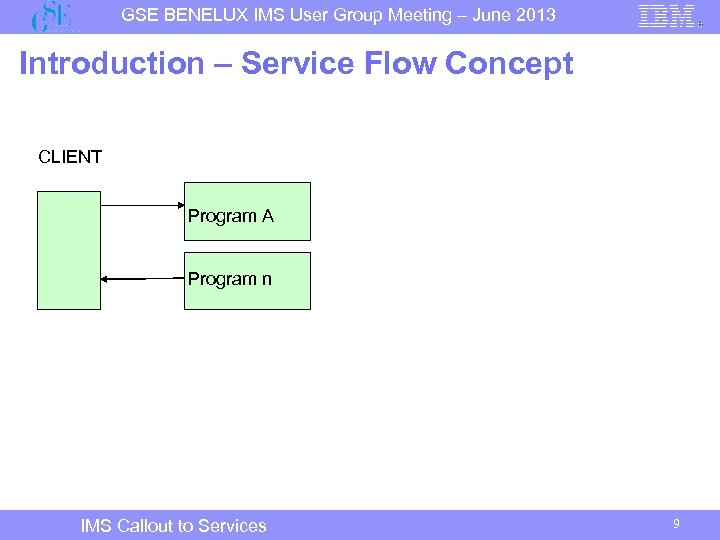 GSE BENELUX IMS User Group Meeting – June 2013 Introduction – Service Flow Concept