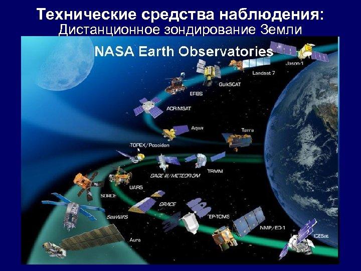 Технические средства наблюдения: Дистанционное зондирование Земли