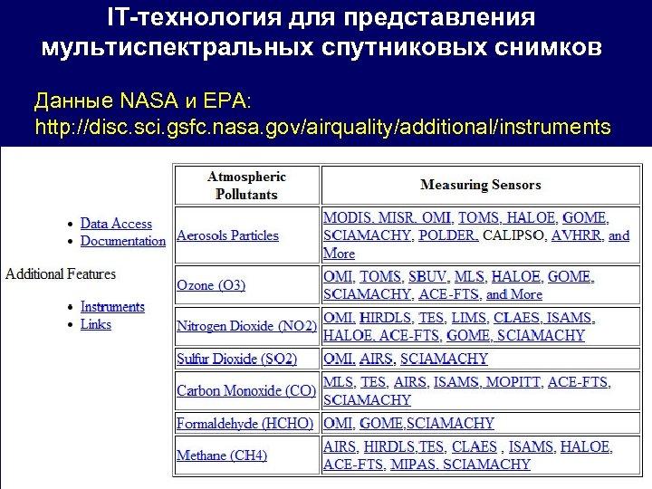 IT-технология для представления мультиспектральных спутниковых снимков Данные NASA и EPA: http: //disc. sci. gsfc.
