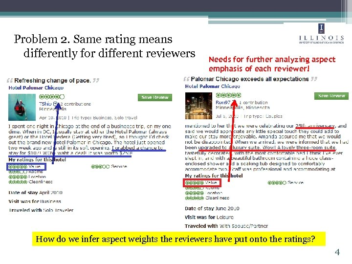Problem 2. Same rating means differently for different reviewers Needs for further analyzing aspect