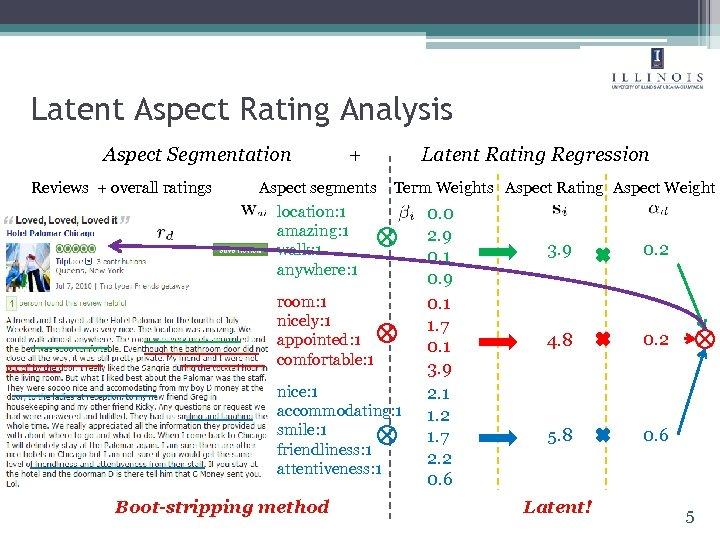 Latent Aspect Rating Analysis Aspect Segmentation Reviews + overall ratings + Aspect segments location: