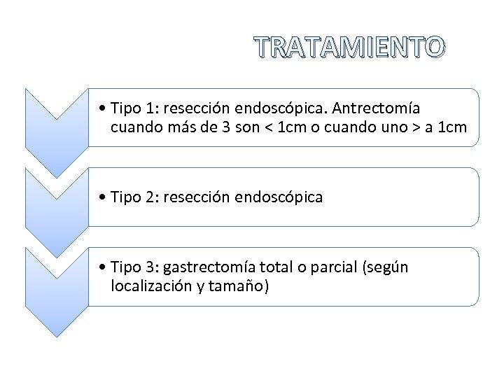 TRATAMIENTO • Tipo 1: resección endoscópica. Antrectomía cuando más de 3 son < 1