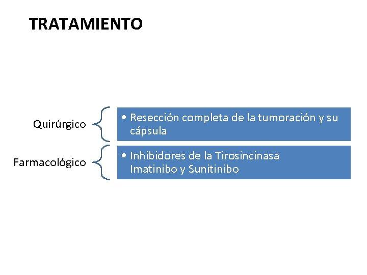 TRATAMIENTO Quirúrgico Farmacológico • Resección completa de la tumoración y su cápsula • Inhibidores