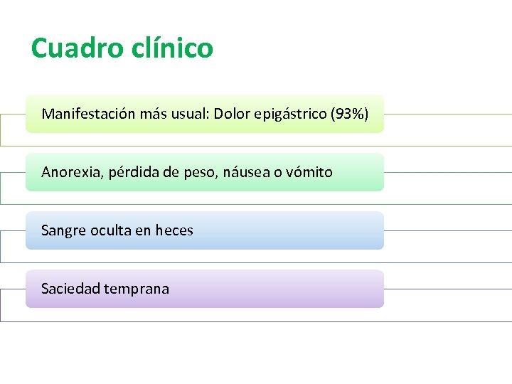 Cuadro clínico Manifestación más usual: Dolor epigástrico (93%) Anorexia, pérdida de peso, náusea o