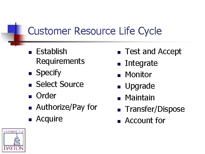 Customer Resource Life Cycle n n n Establish Requirements Specify Select Source Order Authorize/Pay