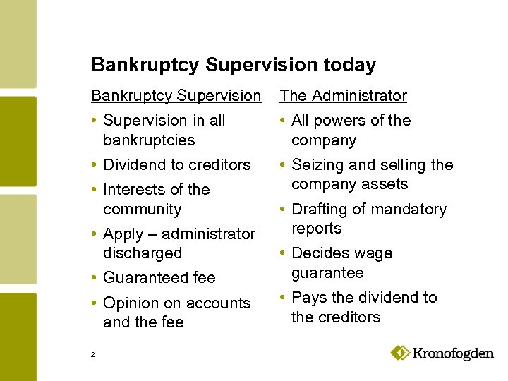 Bankruptcy Supervision today Bankruptcy Supervision The Administrator • Supervision in all bankruptcies • Dividend