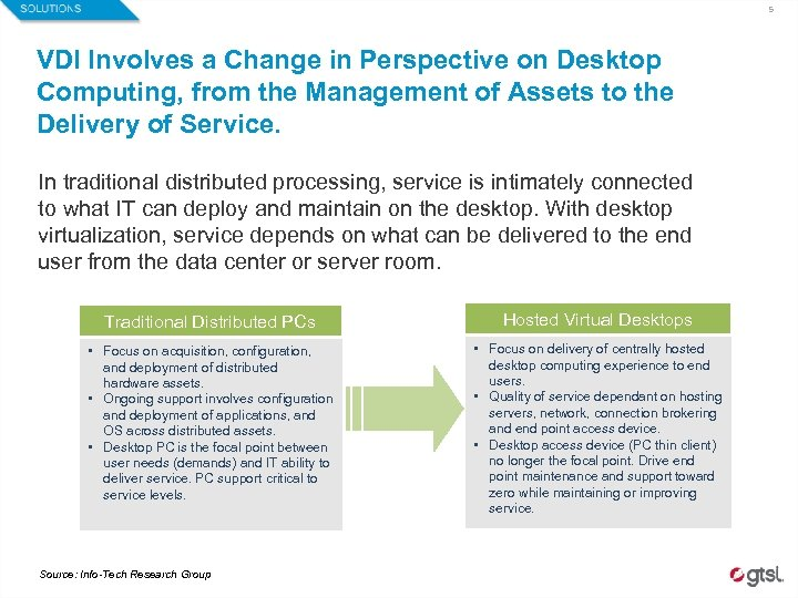 5 VDI Involves a Change in Perspective on Desktop Computing, from the Management of