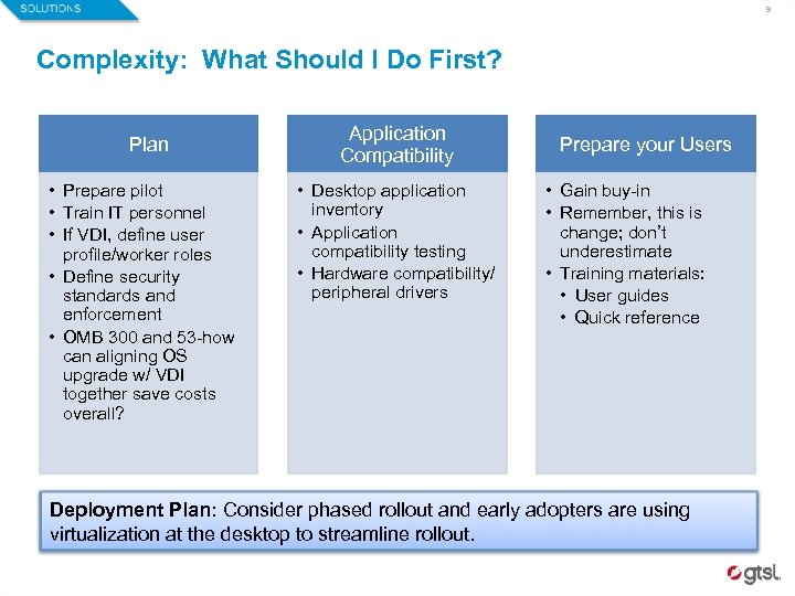 9 Complexity: What Should I Do First? Plan • Prepare pilot • Train IT