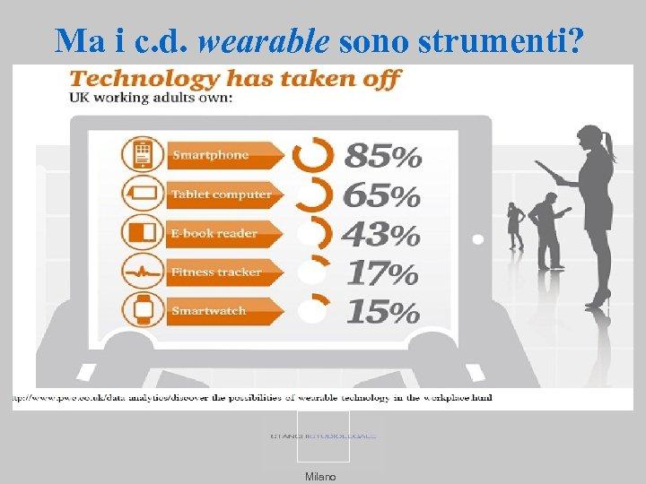Ma i c. d. wearable sono strumenti? Milano