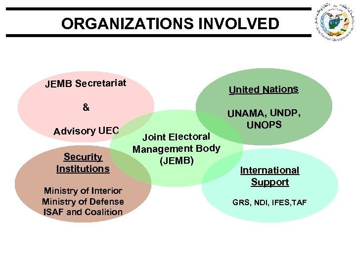 ORGANIZATIONS INVOLVED JEMB Secretariat United Nations & Advisory UEC Security Institutions Ministry of Interior