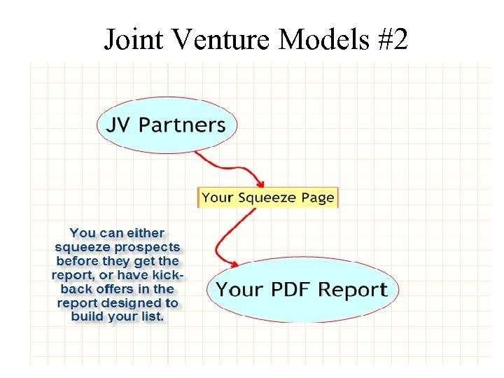 Joint Venture Models #2