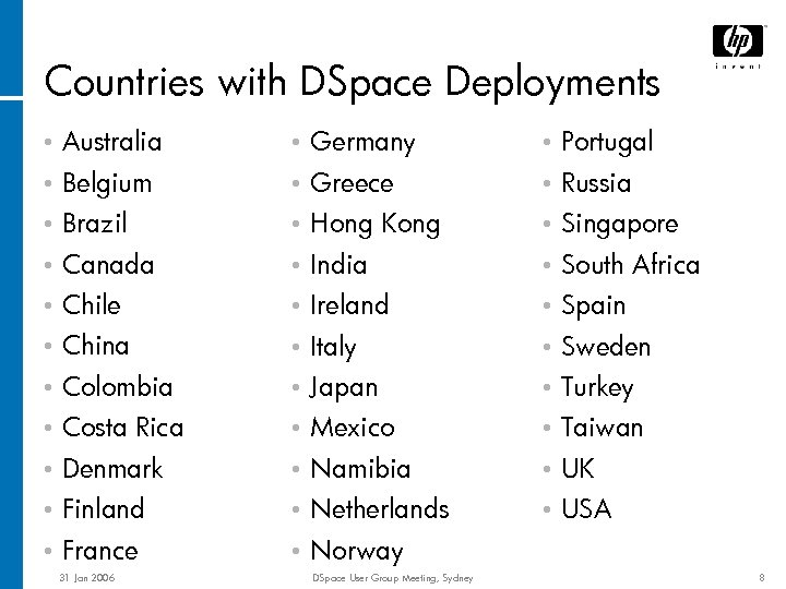 Countries with DSpace Deployments • Australia • Germany • Portugal • Belgium • Greece