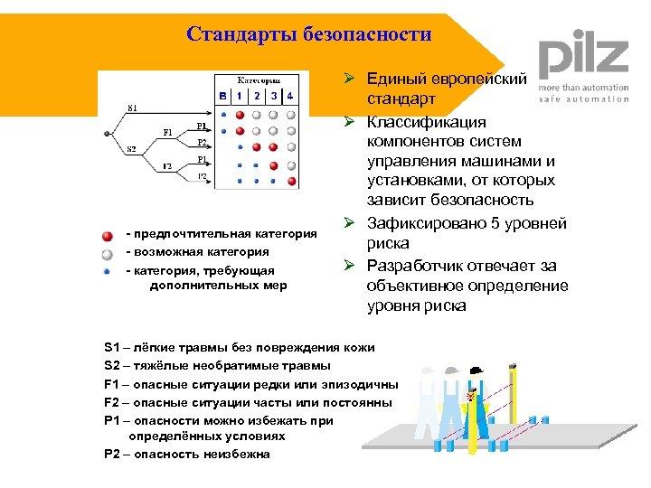 Стандарты безопасности - предпочтительная категория - возможная категория - категория, требующая дополнительных мер Ø
