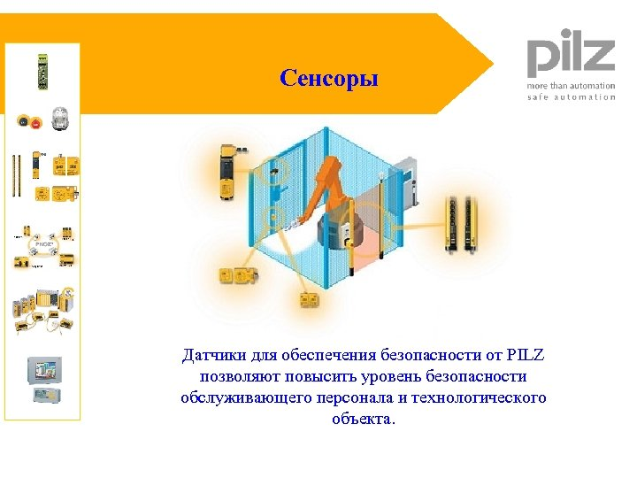 Сенсоры Датчики для обеспечения безопасности от PILZ позволяют повысить уровень безопасности обслуживающего персонала и