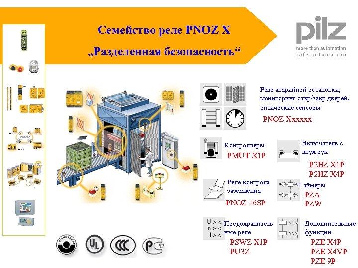 """Семейство реле PNOZ X """"Разделенная безопасность"""" Реле аварийной остановки, мониторинг откр/закр дверей, оптические сенсоры"""