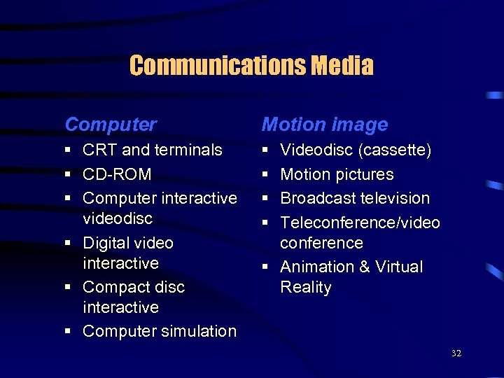 Communications Media Computer Motion image § CRT and terminals § CD-ROM § Computer interactive