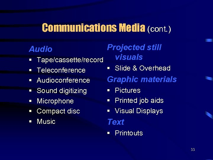 Communications Media (cont. ) Projected still visuals § Tape/cassette/record Audio § § § Teleconference