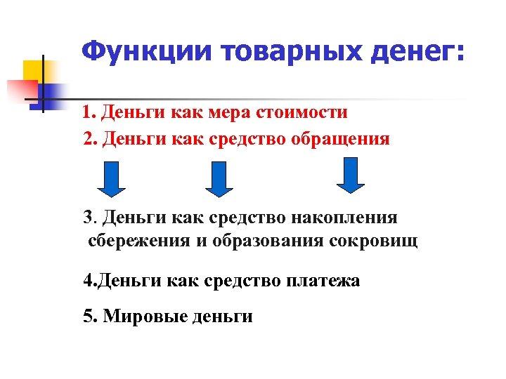 Функции товарных денег: 1. Деньги как мера стоимости 2. Деньги как средство обращения 3.