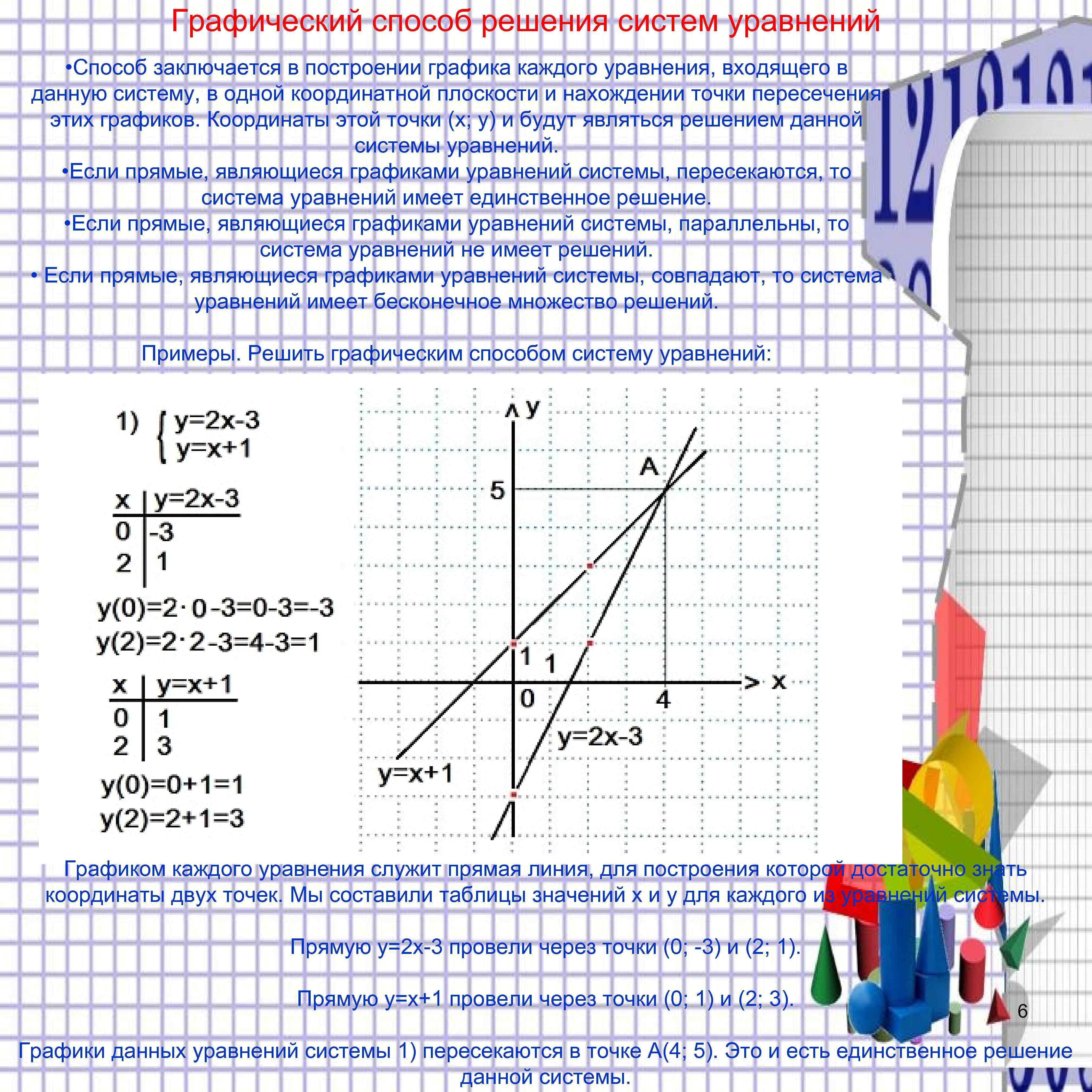 Как сделать систему уравнений графическим способом