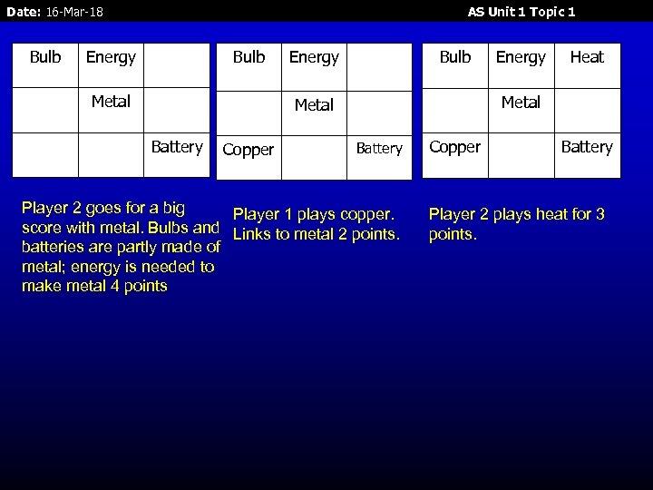 Date: 16 -Mar-18 Bulb AS Unit 1 Topic 1 Energy Bulb Metal Energy Bulb