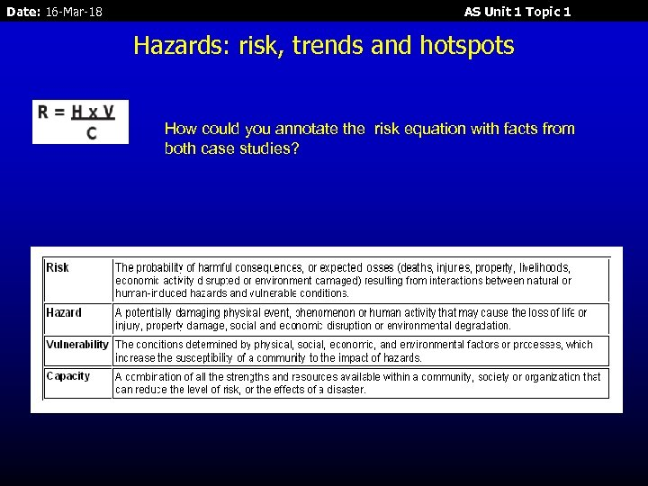 Date: 16 -Mar-18 AS Unit 1 Topic 1 Hazards: risk, trends and hotspots How