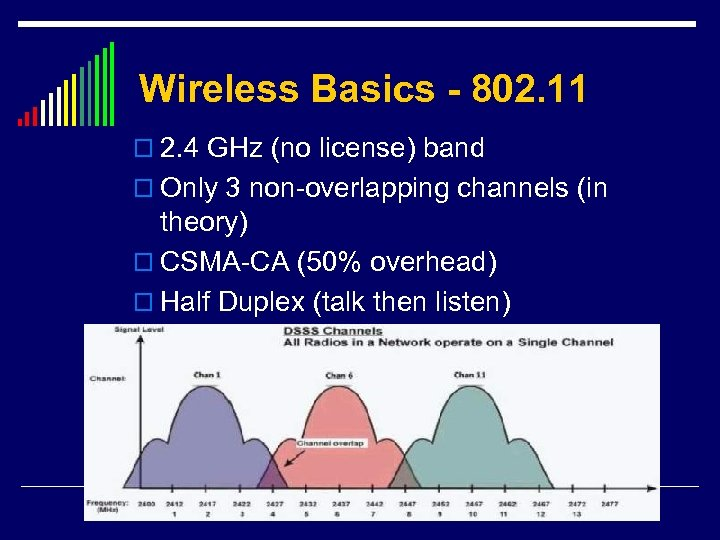 Wireless Basics - 802. 11 o 2. 4 GHz (no license) band o Only
