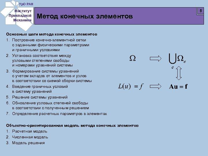 Ур. О РАН Институт Прикладной Механики Метод конечных элементов Основные шаги метода конечных элементов